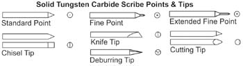 153-Carbide Tip Chart Cat01 r01 (2).jpg
