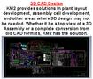 KM2 Services, LLC 3D printing photo