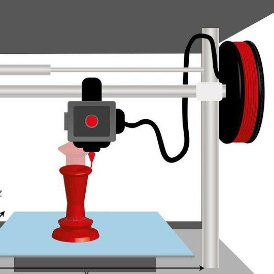BIT Solutions 3D